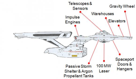 USS-Enterprise-flying-Saucer-Hull